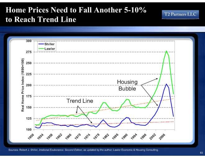 T2_Partners_presentation_on_the_mortgage_crisis